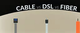 An overview of DSL, Cable and Fiber