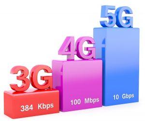 5G Compare
