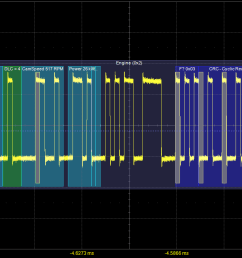 a transparent overlay with color coding for specific portions of each protocol and the entire message frame makes it easy to understand your serial data  [ 1263 x 653 Pixel ]