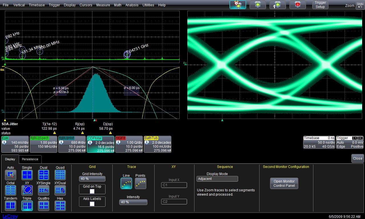 hight resolution of eye diagram of oscilloscope