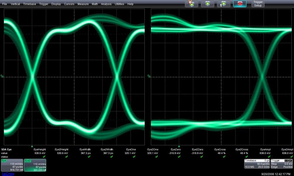 medium resolution of eye diagram of oscilloscope