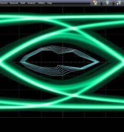 eye diagram of oscilloscope [ 1280 x 768 Pixel ]
