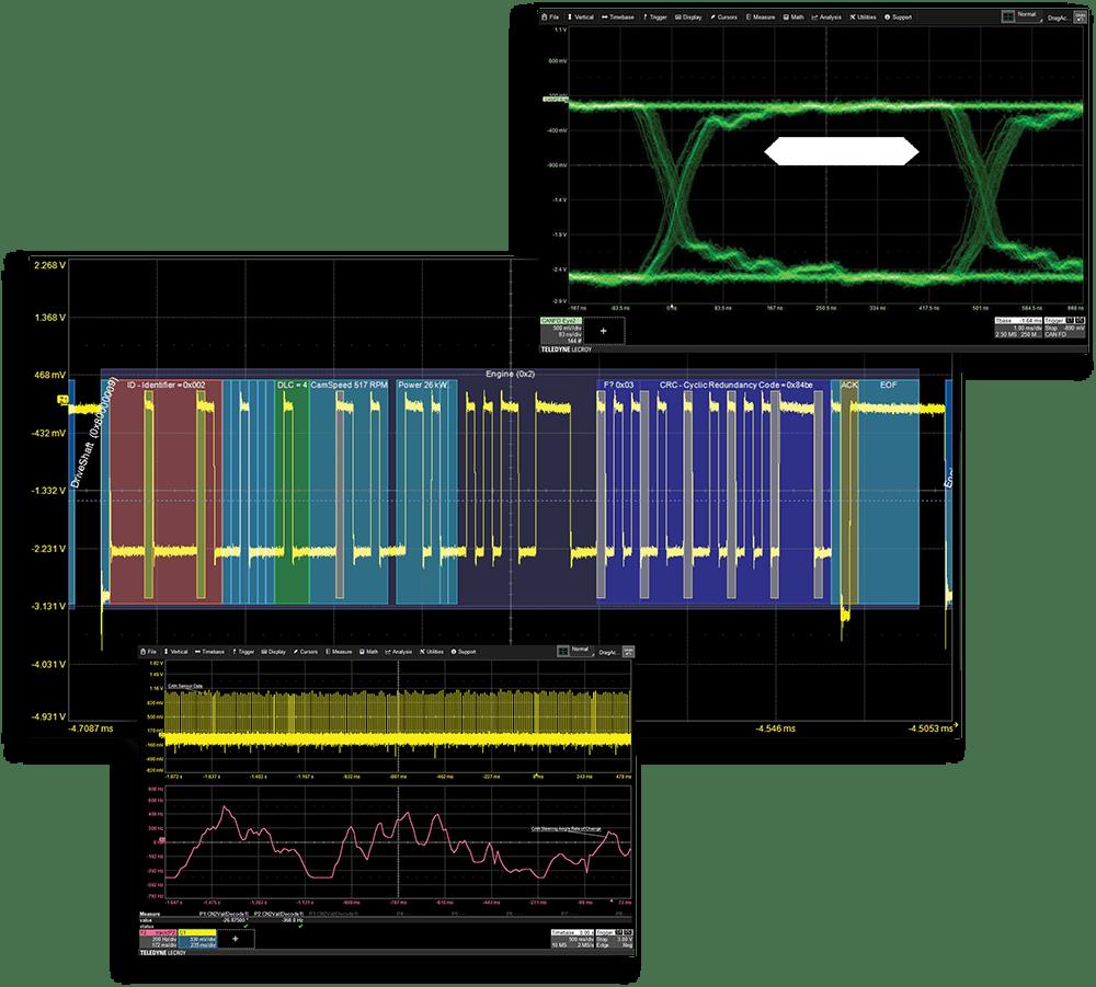 hight resolution of trigger decode measure graph eye diagram