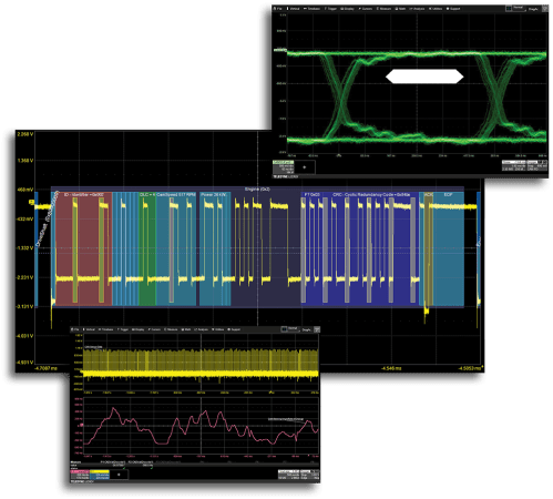 small resolution of trigger decode measure graph eye diagram