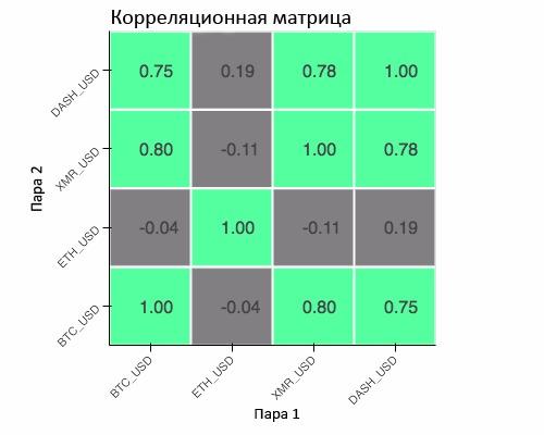 Покупка криптовалюты за рубли-4