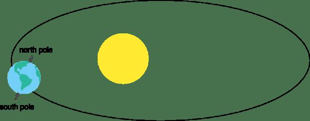 Uso de sombras y posición del sol para OSINT 1