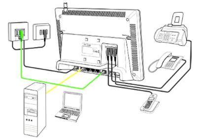 Telekom / T-Com Speedport W720V (WLAN Router, DSL Modem)
