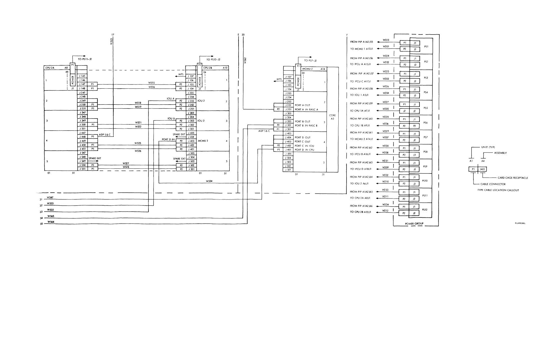 Figure FO-5. MSCPG Cable Interconnection Diagram (Sheet 1