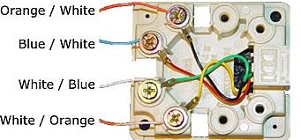 110 Block Wiring Diagram 25 Pair How To Wire Phone Jacks