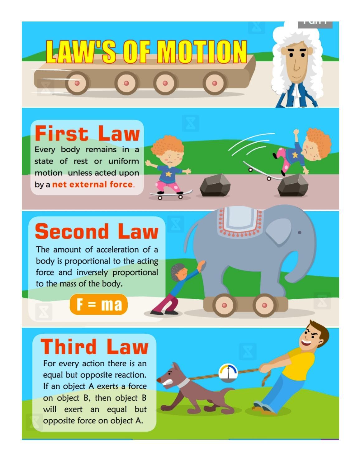 Newton S Laws