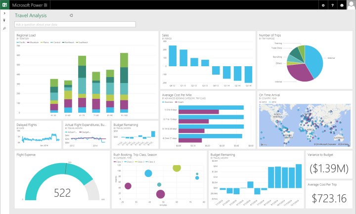 power bi interfaz