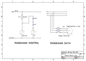 WLC02: Kontroler Level Air Dengan Sensor Level Air Sumber