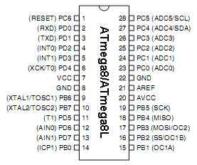 Spesifikasi ATmega8