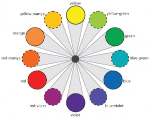 colorwheel3