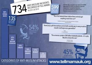 teeside infographic