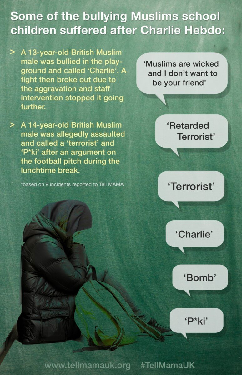 Bullying Muslim school children have suffered after Charlie Hebdo