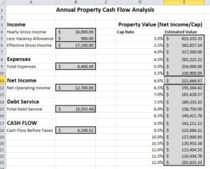 real estate investment spreadsheet - Fast.lunchrock.co