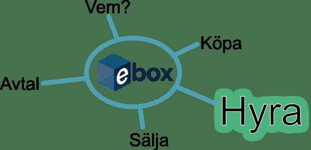 min.ebox.nu – hyra fjällstuga?