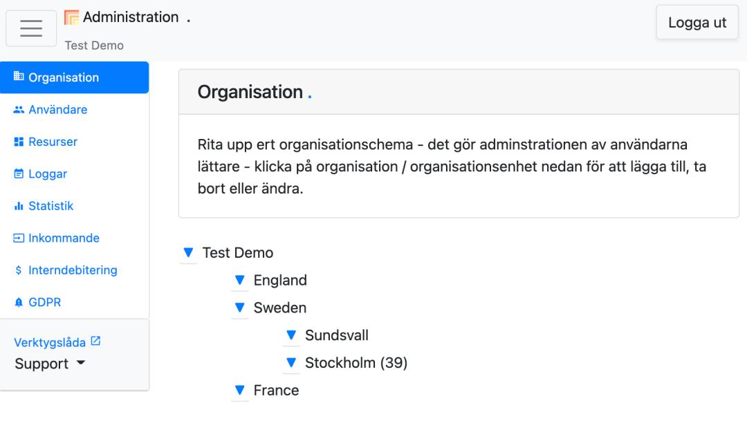 bild som visar gränssnittet för att skapa ett organisationsschema
