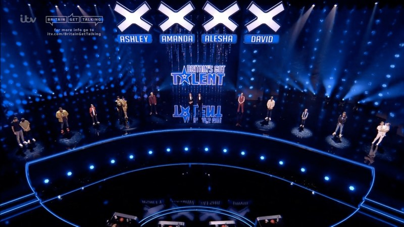 who won britains got talent results 2020