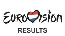 eurovision results