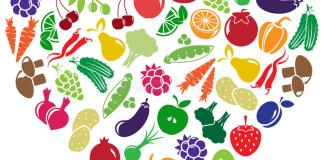 Best times for consuming fruits