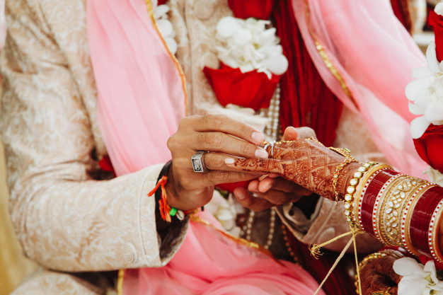 The impact of COVID-19 on Indian Wedding Industry