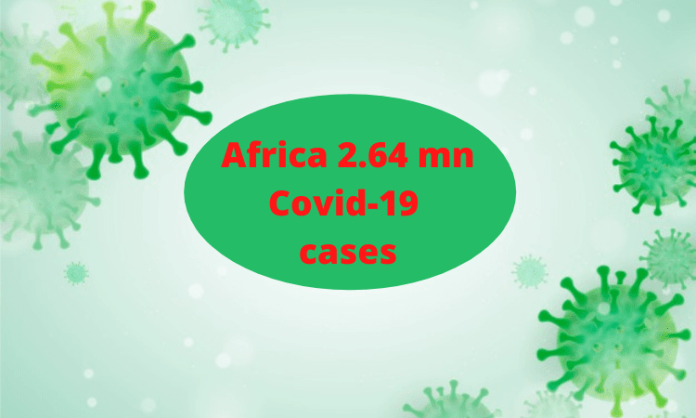 Africa's confirmed Covid-19 cases surpass 2.64 mn