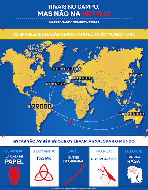 brasileiros conteúdo mundial