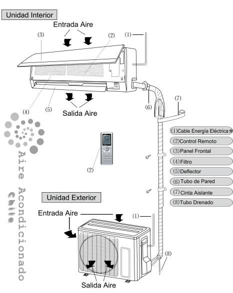 Rauland responder 5 installation manual