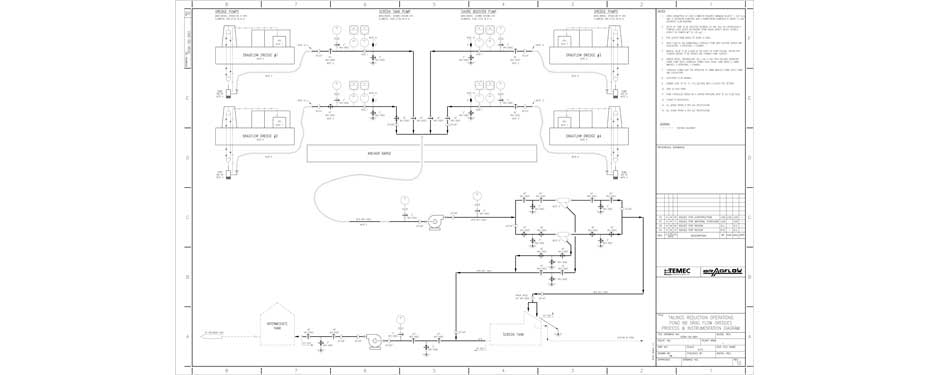 TEMEC Engineering Slurry Transfer Systems, Pumps & Skids