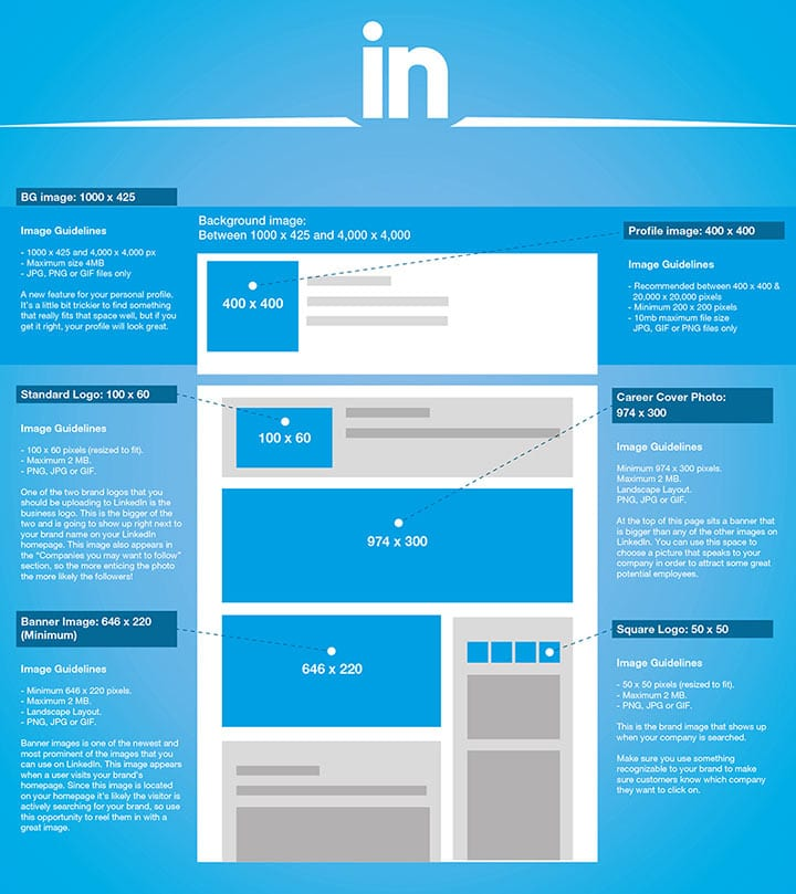 taille-images-linkedin-2016