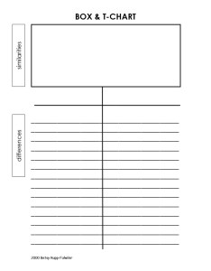 chart template also printable templates  examples archive rh templatearchive