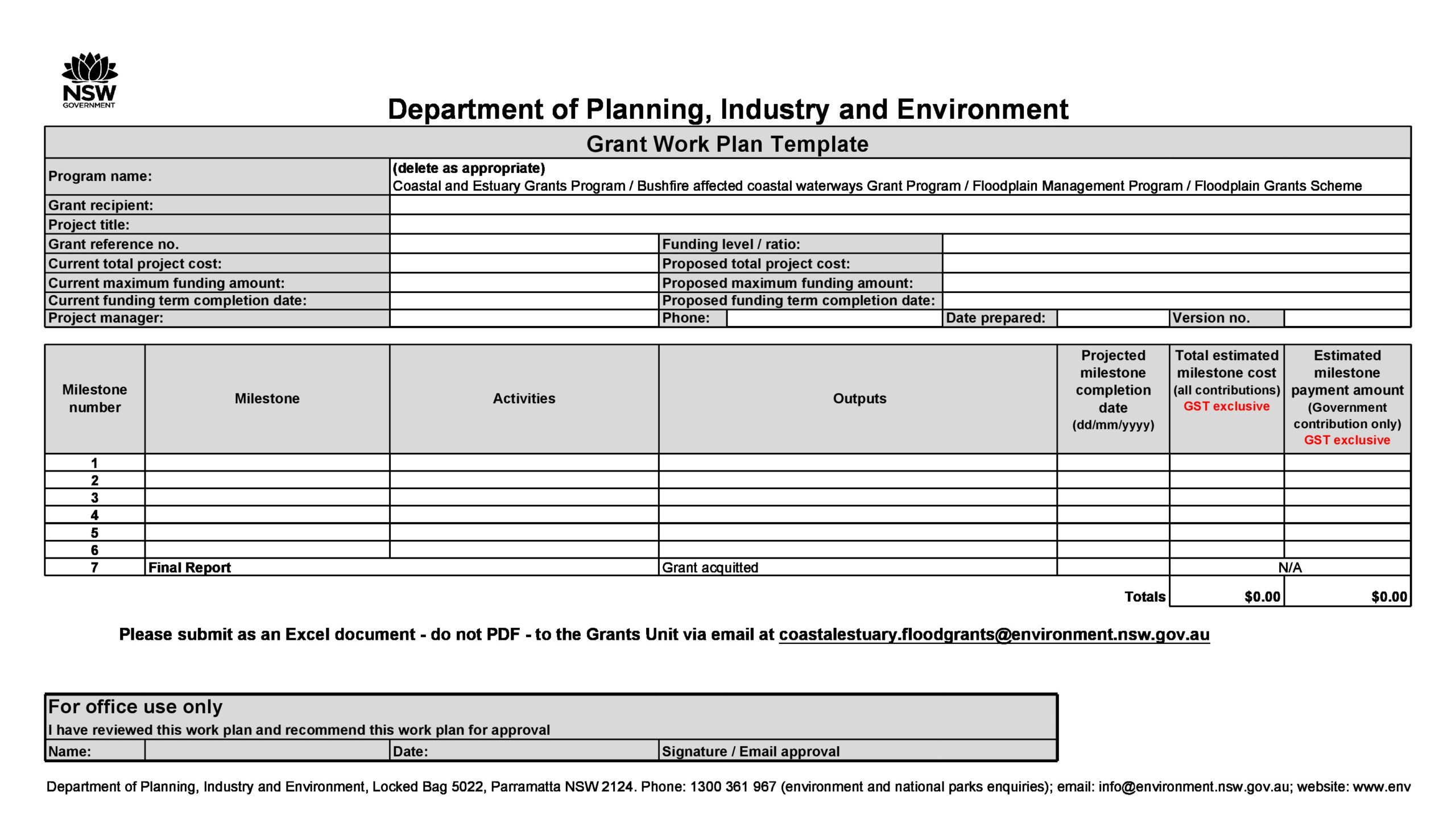 They are integration, scope, cost, time, quality, hum. 30 Simple Work Plan Templates For Any Project