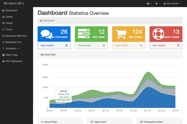 26 Bootstrap Admin Templates For Dashboard Free Premium Download TemplateFlip