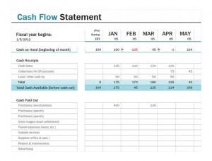 Cash Flow Statement | Cash Flow Statement Template » Template Haven
