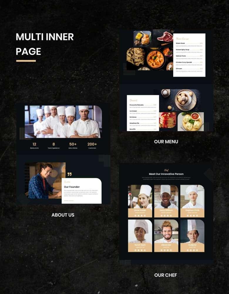 Lezzatos   Restaurant & Cafe Elementor Template Kit - 2