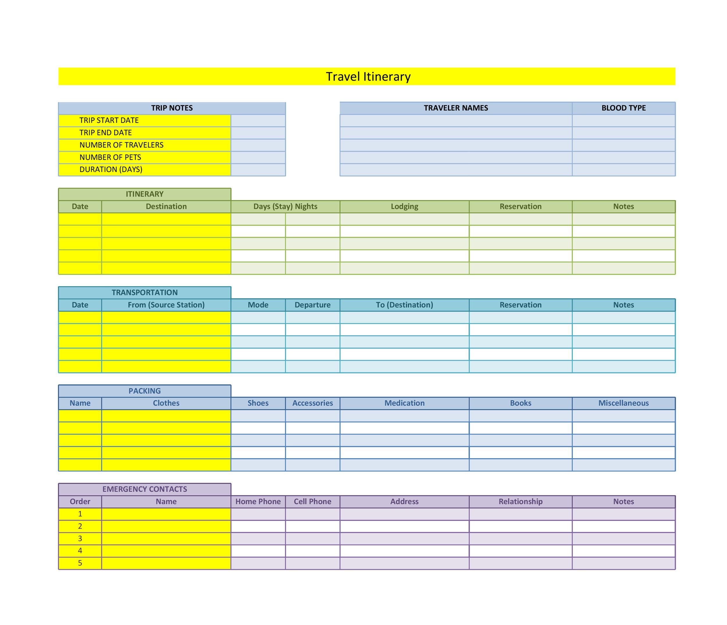 Travel Itinerary Template Excel Mac