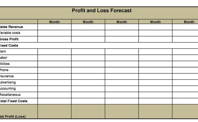 simple 3 month profit and loss statement template save template