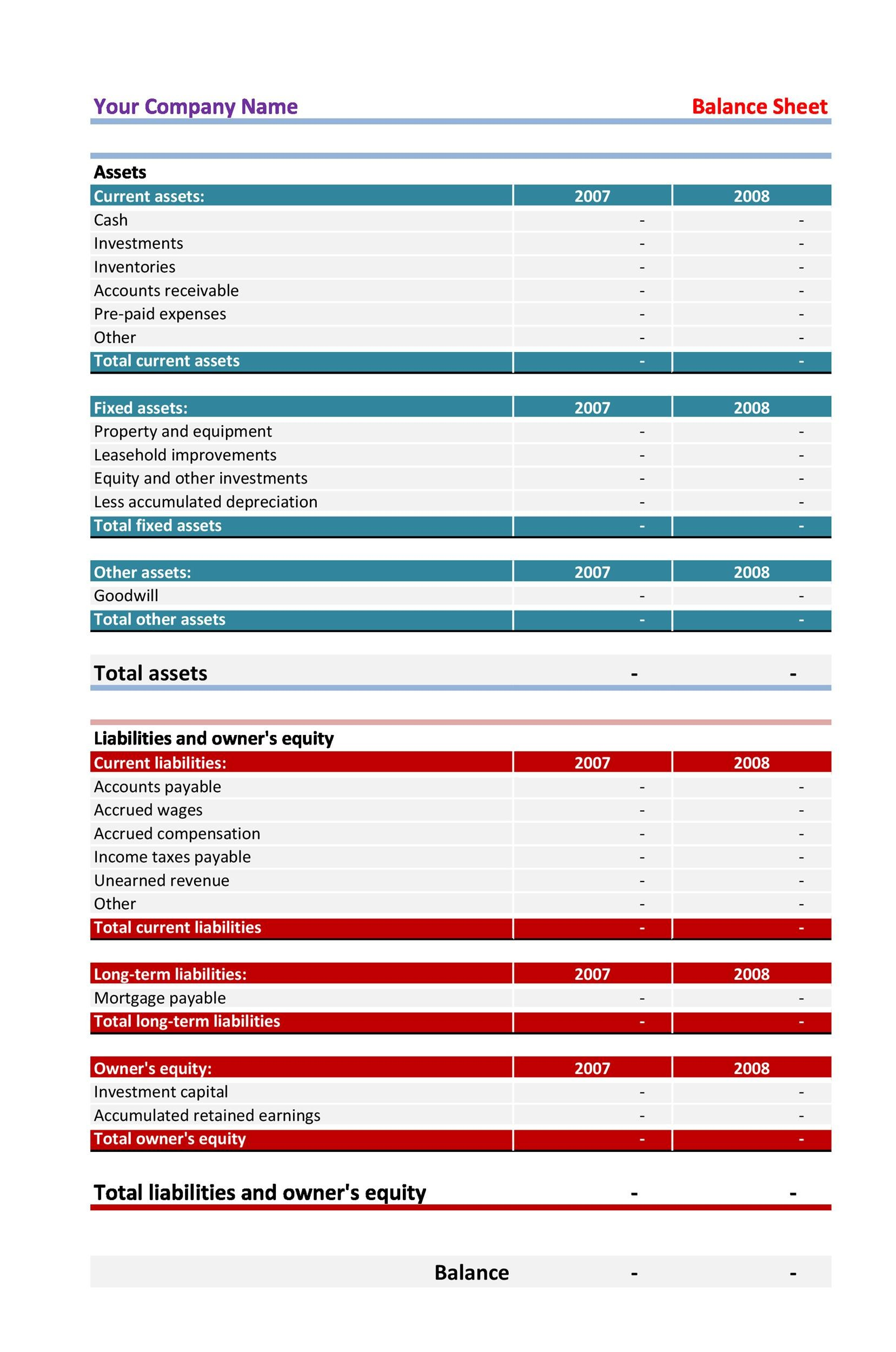 38 Free Balance Sheet Templates & Examples - Template Lab