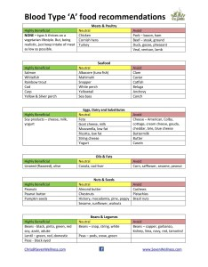 Free blood type diet chart also charts  printable tables template lab rh templatelab
