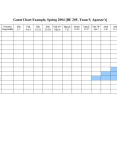 Free grantt chart template also gantt templates excel powerpoint word lab rh templatelab