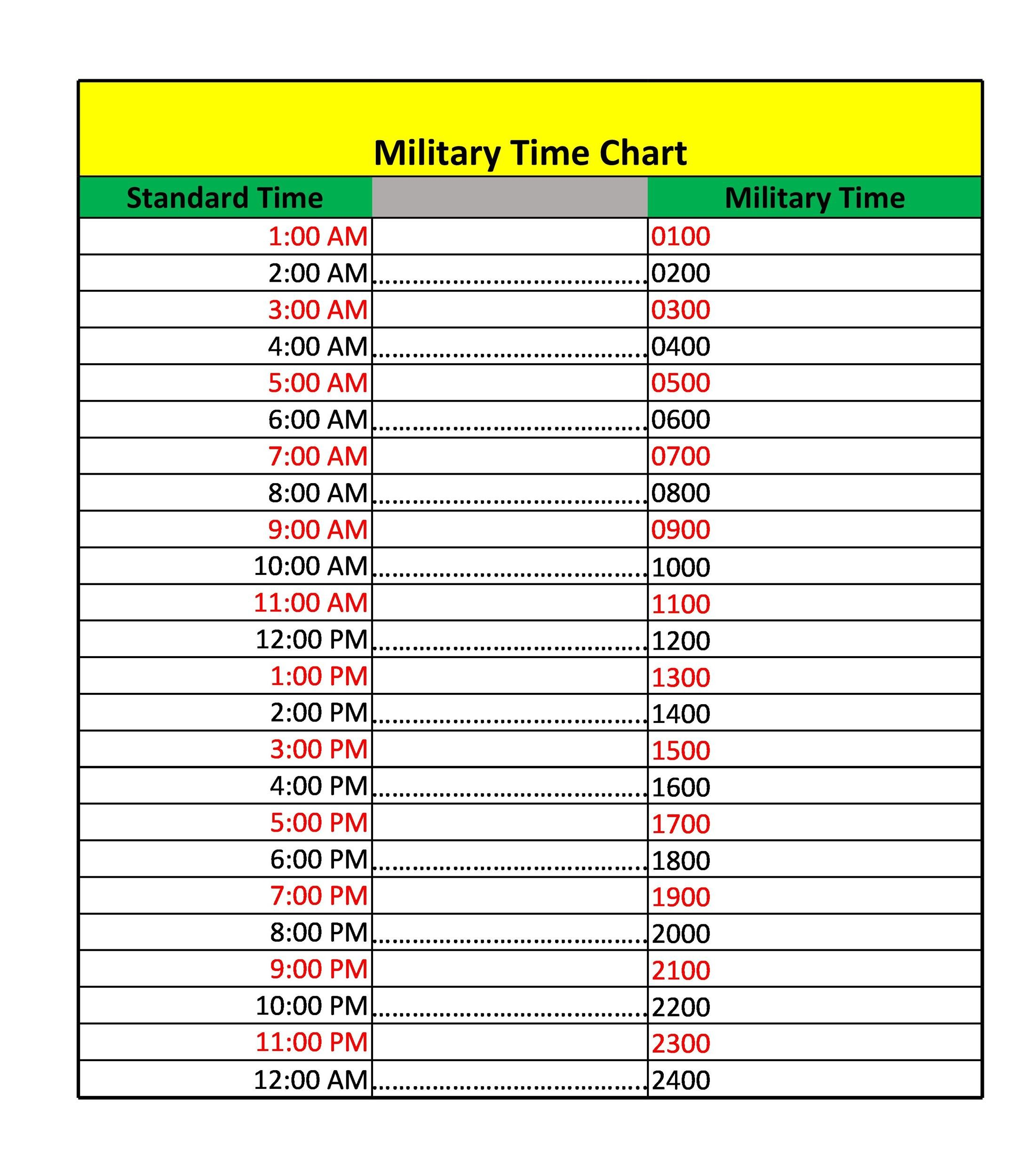 30 Printable Military Time Charts Templatelab