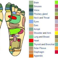 Pressure Points Diagram Massage Treadmill Motor Wiring 31 Printable Foot Reflexology Charts Maps Template Lab Free Chart 29