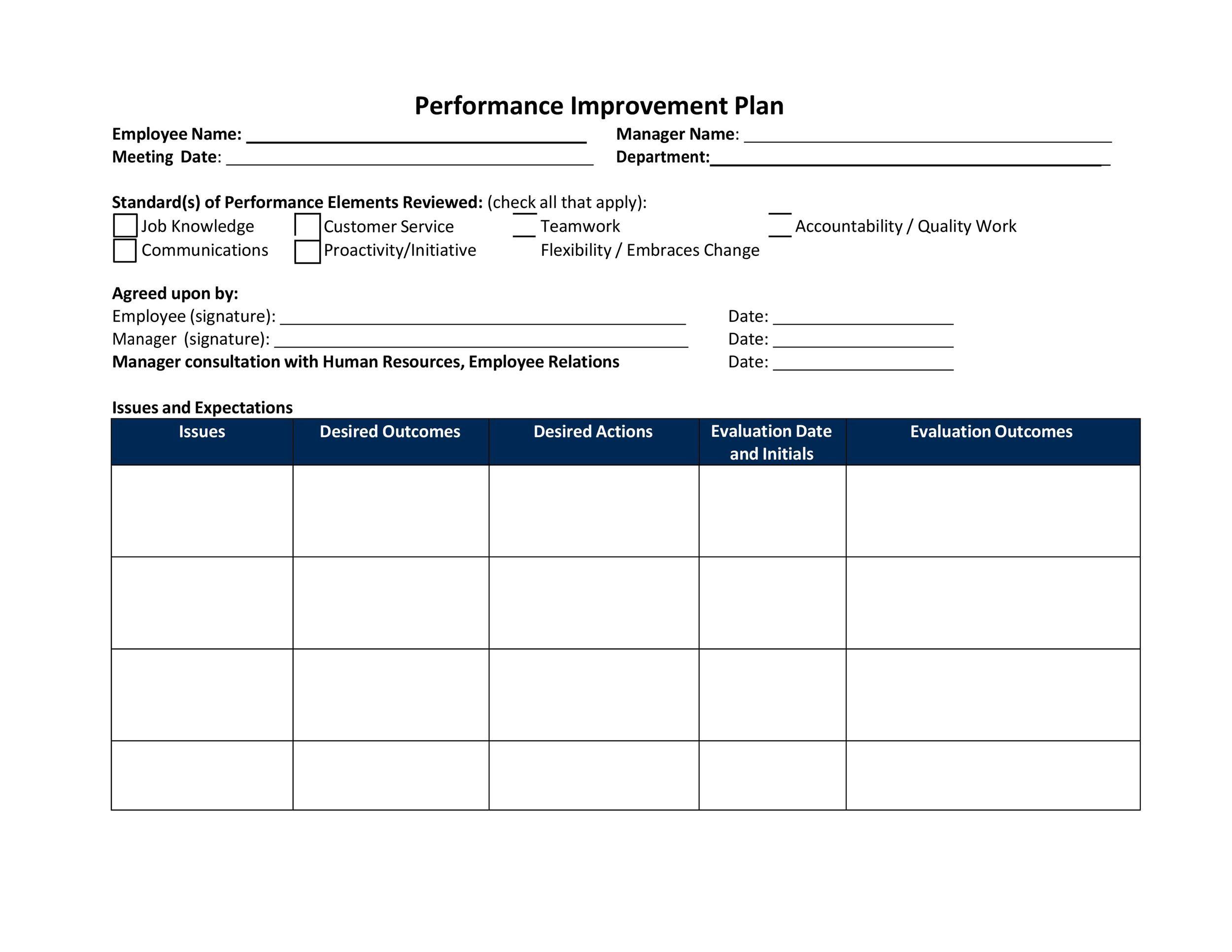 free performance improvement plan template 30