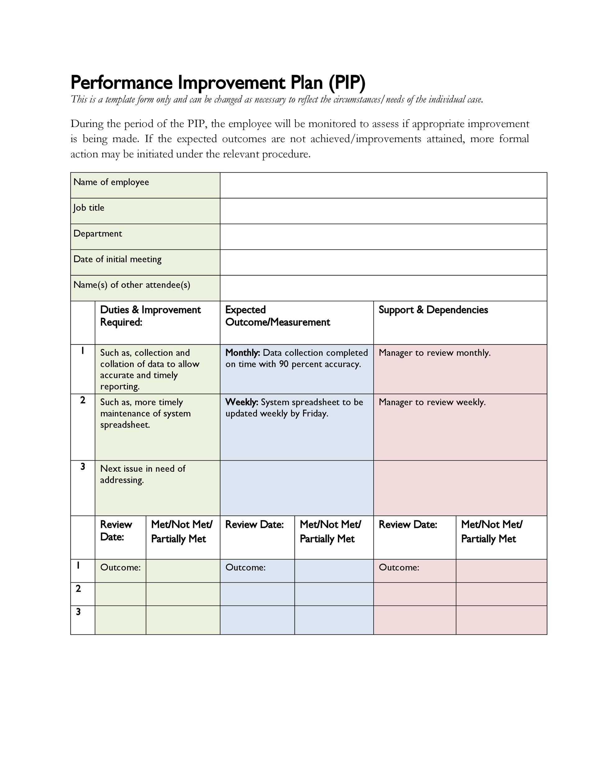 New Business Plan Template Ppt Free