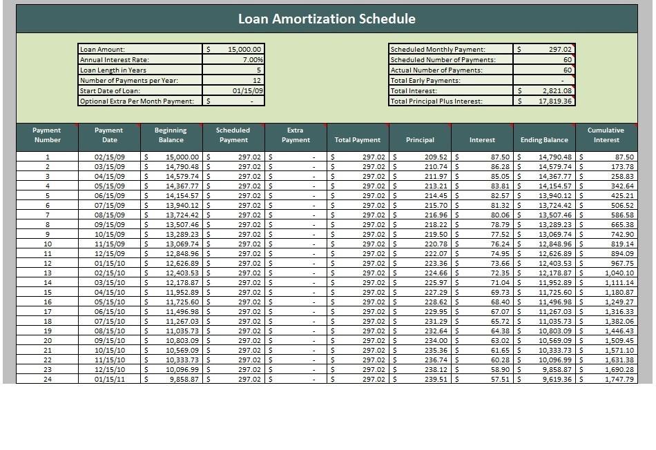 free amortization schedules