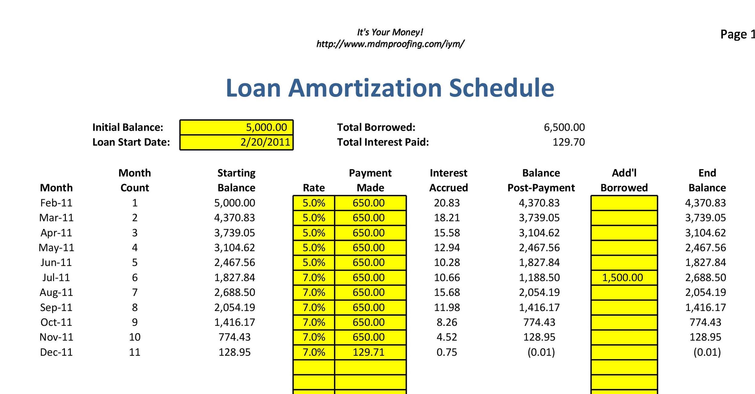 excel loan amortization schedule template