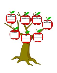Free family tree template also templates word excel pdf lab rh templatelab