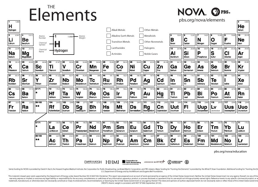 29 Printable Periodic Tables (FREE Download) ᐅ TemplateLab